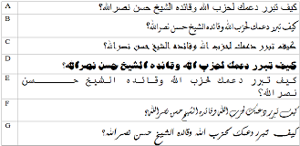 Students-Choice-of-Arabic-Fonts.png
